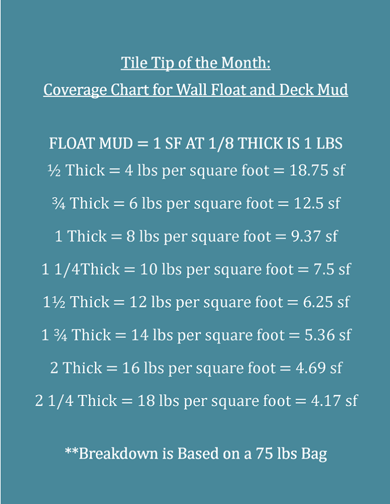 Coverage-Chart-for-Wall-Float-and-Deck-Mud